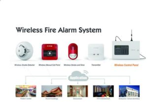Wireless Smoke Alarm System