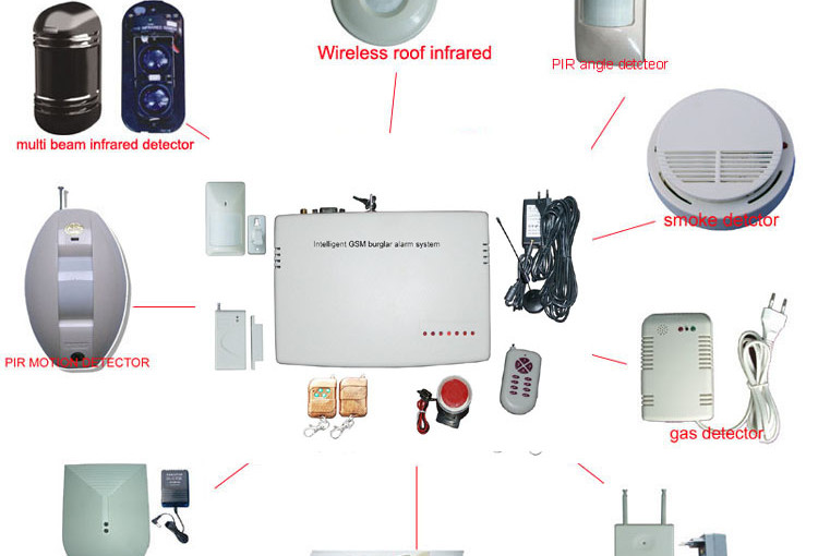burglar-alarm-systems