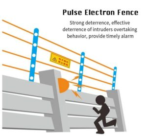 electric fence security system