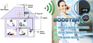 gsm signal booster